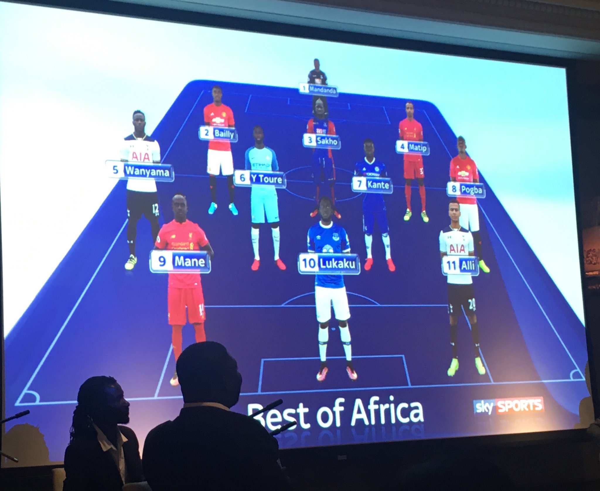 Best of Africa team 2017